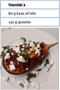 Voedingsschema Nederland Slank