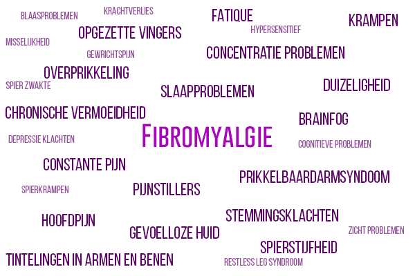 geen fibromyalgie meer met Nederland Slank